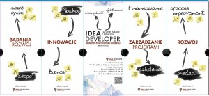 Idea Developer Sp. z o.o.